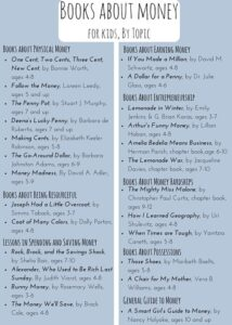 A List of 27 Children's Books about Money by Topic