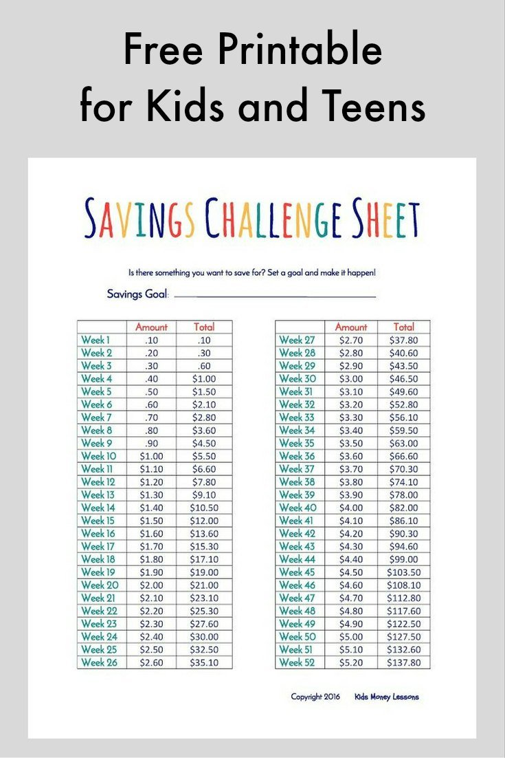 Challenge Kids and Teens to Save Their Money: Teach kids the value of saving their money with this free Kids Savings Challenge Sheet printable. Have kids customize their own savings challenge!