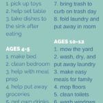 chores for kids age-appropriate